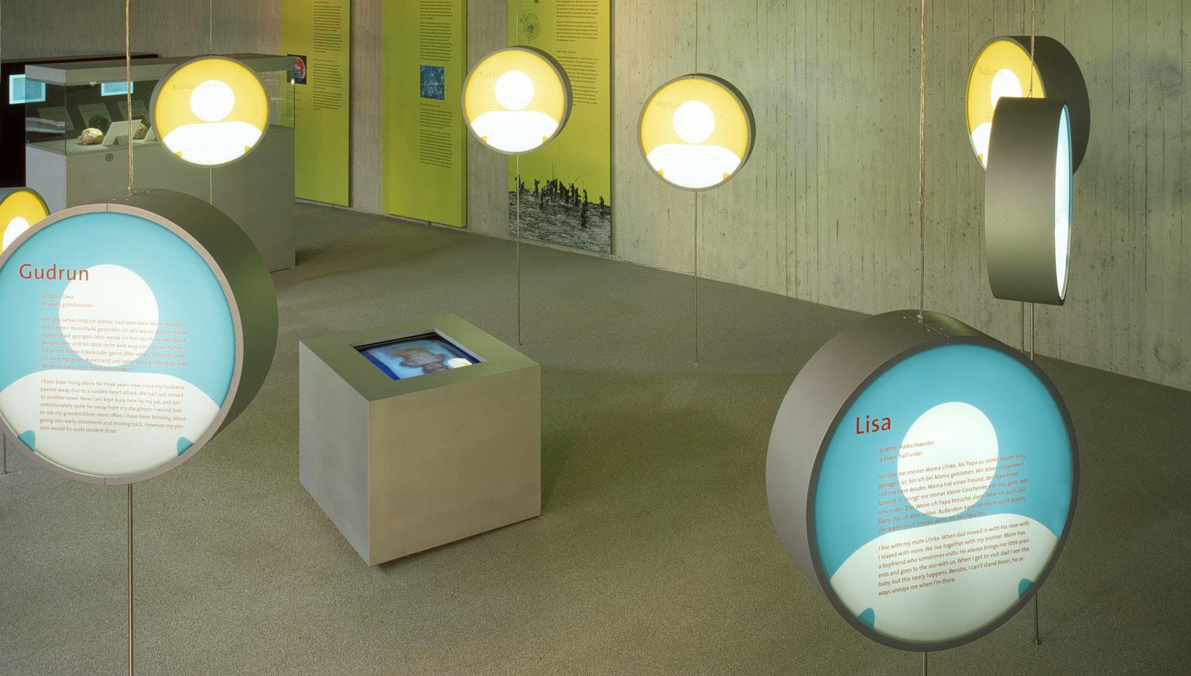 Neanderthal Museum Mettmann Dauerausstellung